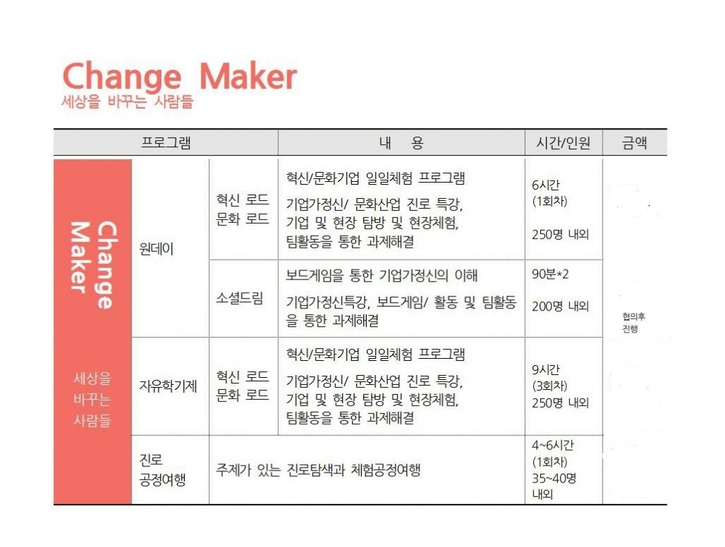 3_Change-Maker_2-1024x773